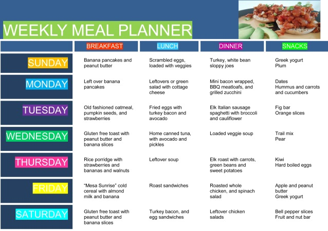 sample weekly meal plan-1 copy